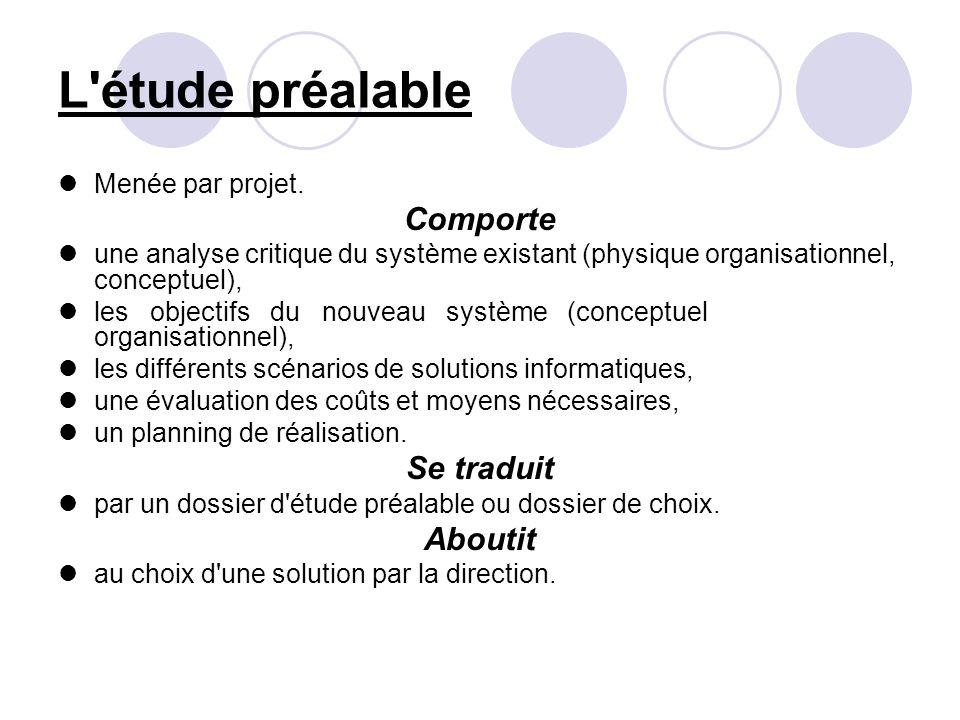 L'étude préalable Menée par projet. Comporte une analyse critique du système existant (physique organisationnel, conceptuel), les objectifs du nouveau