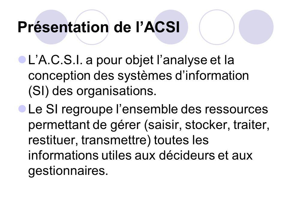 Présentation de l'ACSI L'A.C.S.I. a pour objet l'analyse et la conception des systèmes d'information (SI) des organisations. Le SI regroupe l'ensemble