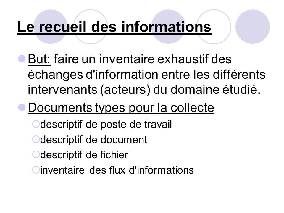 Le recueil des informations But: faire un inventaire exhaustif des échanges d'information entre les différents intervenants (acteurs) du domaine étudi