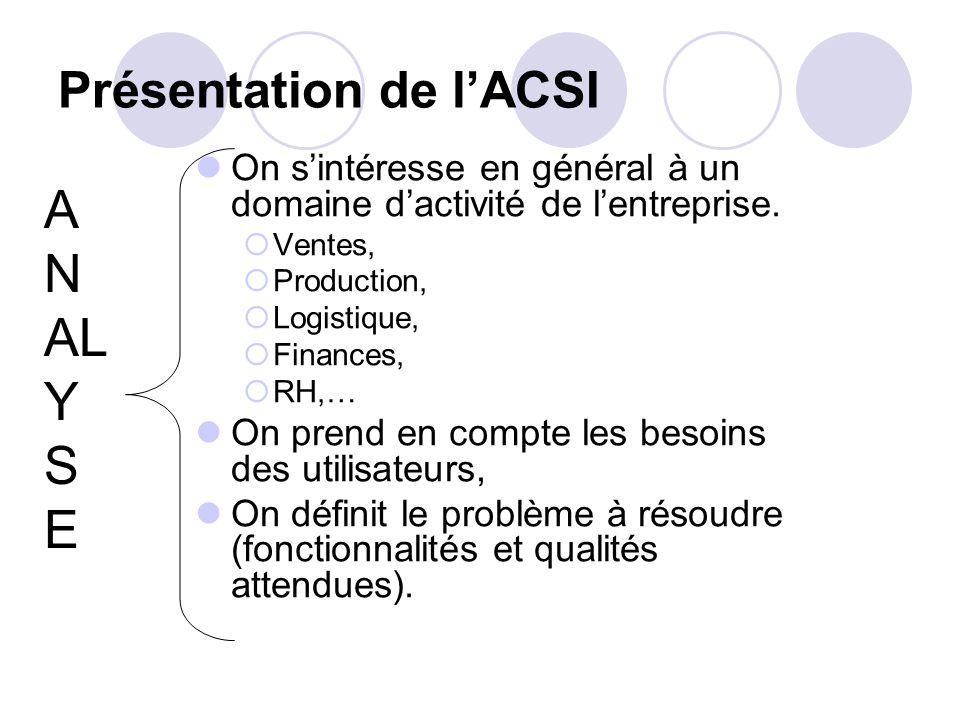 Présentation de l'ACSI On s'intéresse en général à un domaine d'activité de l'entreprise.  Ventes,  Production,  Logistique,  Finances,  RH,… On