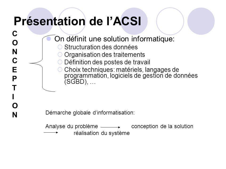 Présentation de l'ACSI On définit une solution informatique:  Structuration des données  Organisation des traitements  Définition des postes de tra