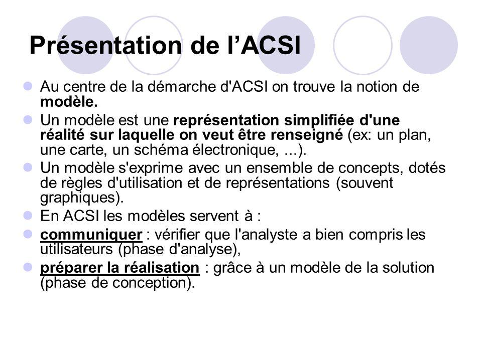 Présentation de l'ACSI Au centre de la démarche d'ACSI on trouve la notion de modèle. Un modèle est une représentation simplifiée d'une réalité sur la
