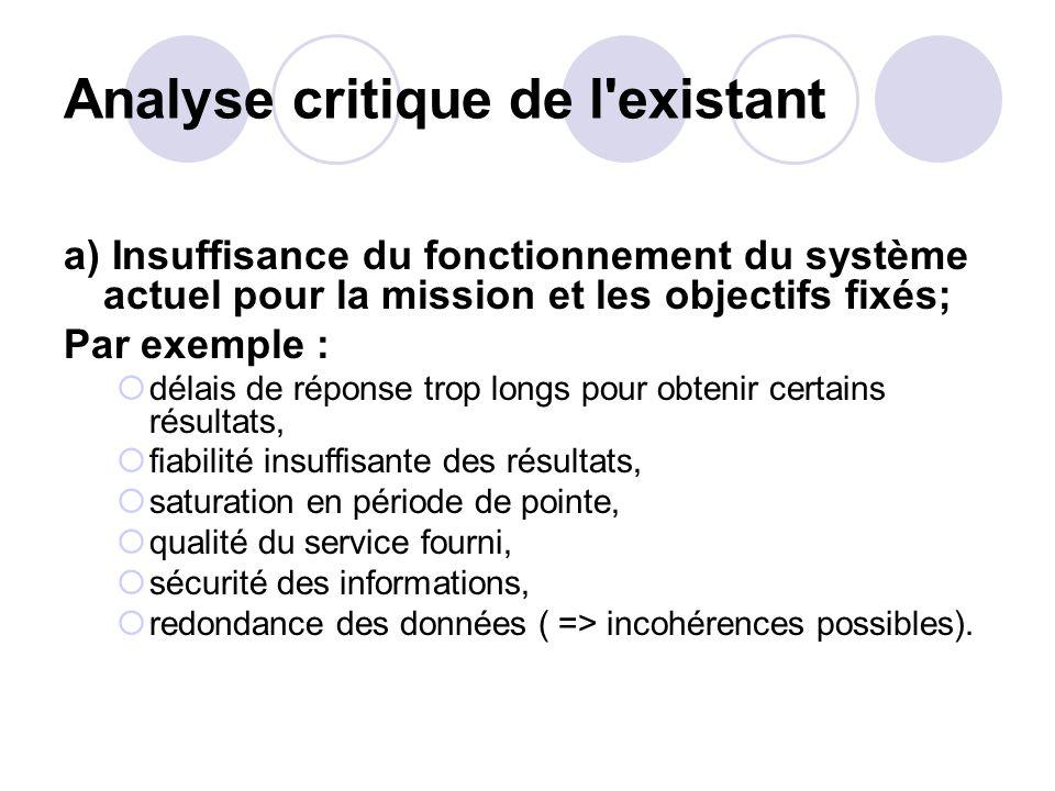 Analyse critique de l'existant a) Insuffisance du fonctionnement du système actuel pour la mission et les objectifs fixés; Par exemple :  délais de r