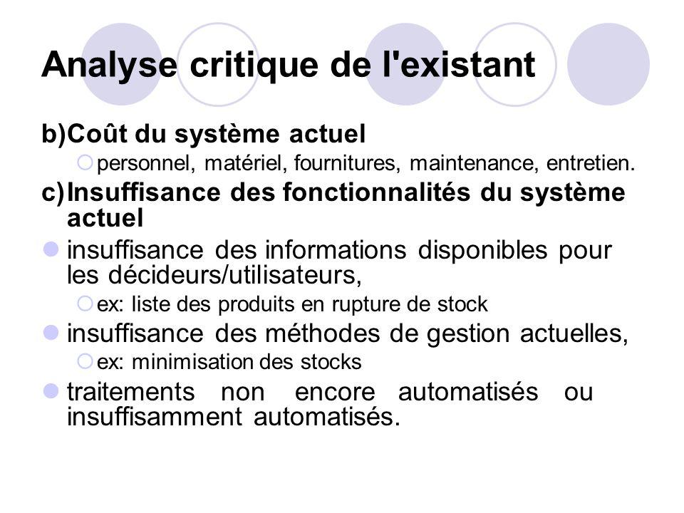 Analyse critique de l'existant b)Coût du système actuel  personnel, matériel, fournitures, maintenance, entretien. c)Insuffisance des fonctionnalités