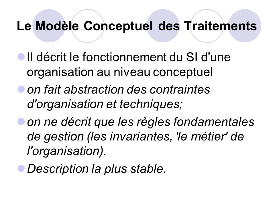 Le Modèle Conceptuel des Traitements Il décrit le fonctionnement du SI d'une organisation au niveau conceptuel on fait abstraction des contraintes d'o