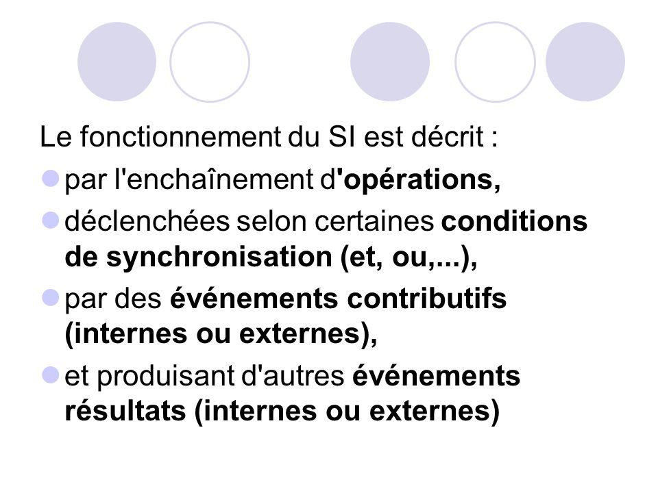 Le fonctionnement du SI est décrit : par l'enchaînement d'opérations, déclenchées selon certaines conditions de synchronisation (et, ou,...), par des