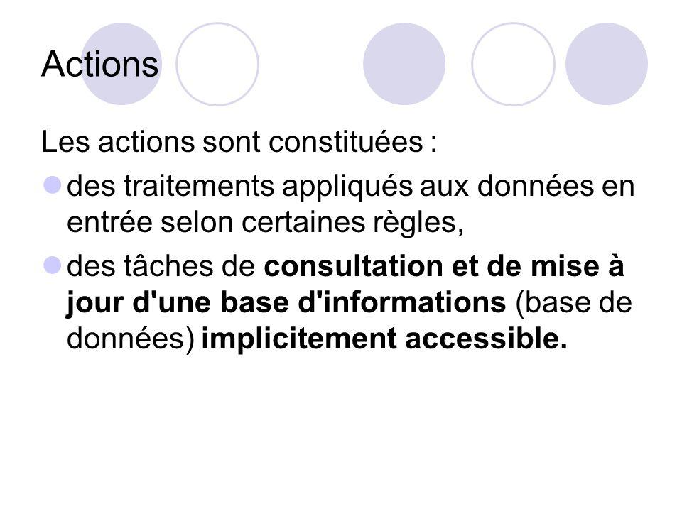 Actions Les actions sont constituées : des traitements appliqués aux données en entrée selon certaines règles, des tâches de consultation et de mise à