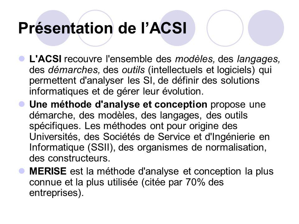 Présentation de l'ACSI L'ACSI recouvre l'ensemble des modèles, des langages, des démarches, des outils (intellectuels et logiciels) qui permettent d'a