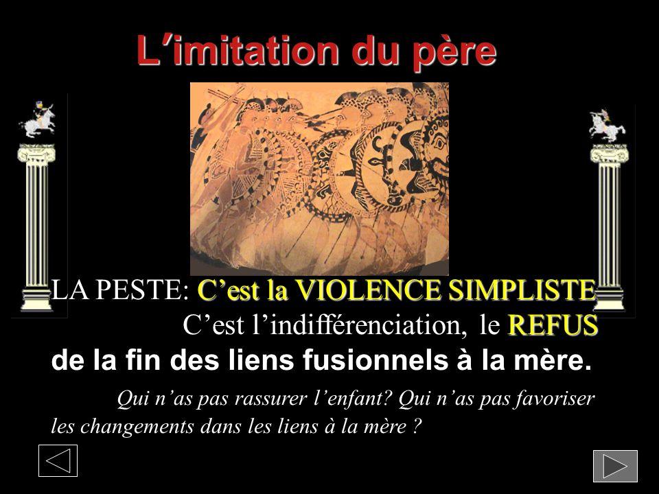 L'imitation du père LA PESTE: C'est la VIOLENCE SIMPLISTE C'est l'indifférenciation, le REFUS de la fin des liens fusionnels à la mère. Qui n'as pas r