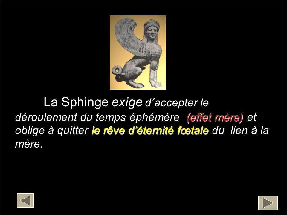 La Sphinge d'accepter le déroulement du temps éphémère (effet mère) et oblige à quitter le rêve d'éternité fœtale du lien à la mère. La Sphinge exige
