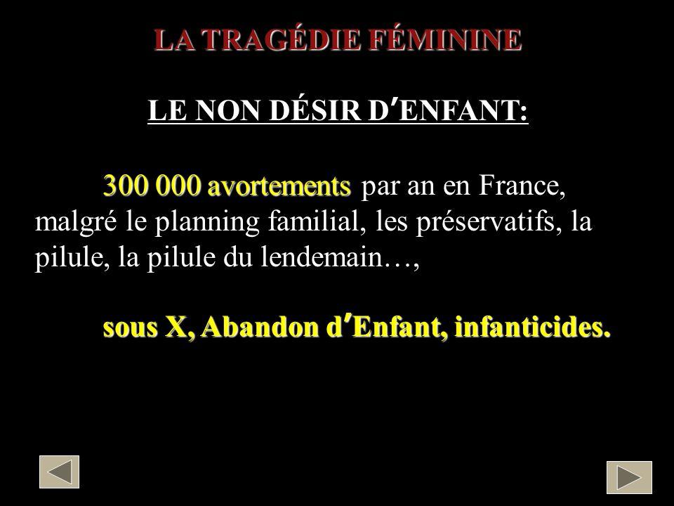 LE NON DÉSIR D'ENFANT: LE NON DÉSIR D'ENFANT: 300 000 avortements par an en France, malgré le planning familial, les préservatifs, la pilule, la pilul