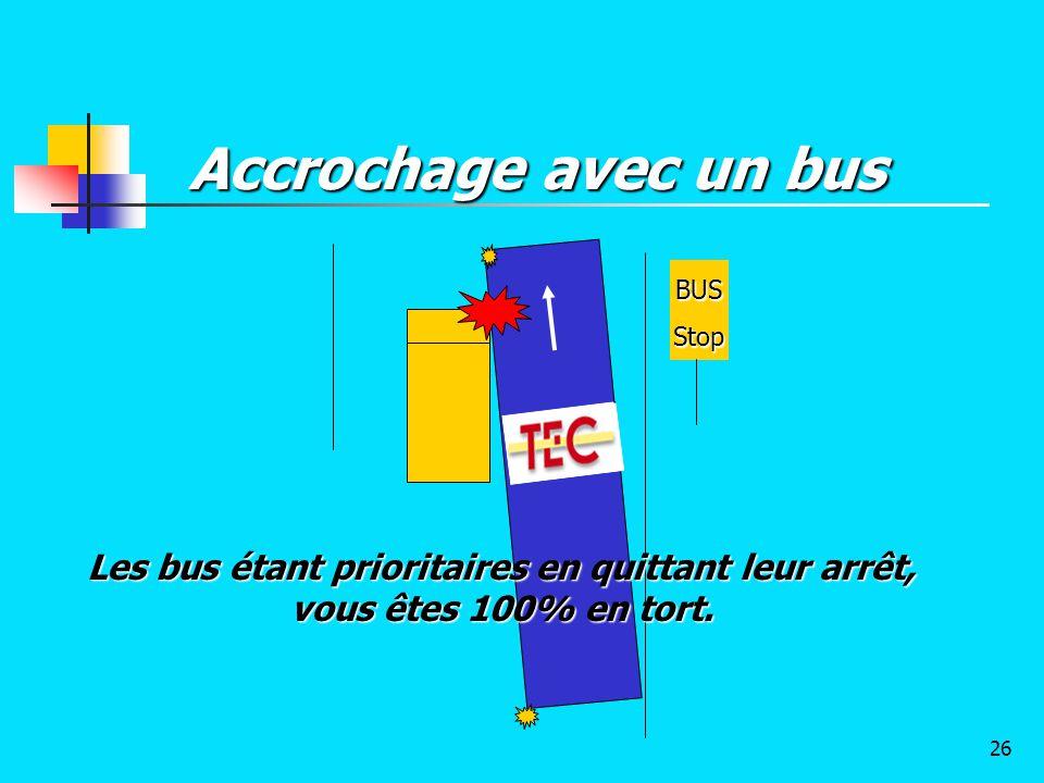 Accrochage avec un bus BUSStop Les bus étant prioritaires en quittant leur arrêt, vous êtes 100% en tort. 26