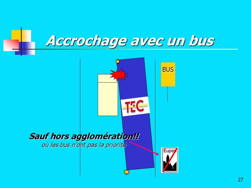 Accrochage avec un bus BUS Sauf hors agglomération!! où les bus n'ont pas la priorité 27