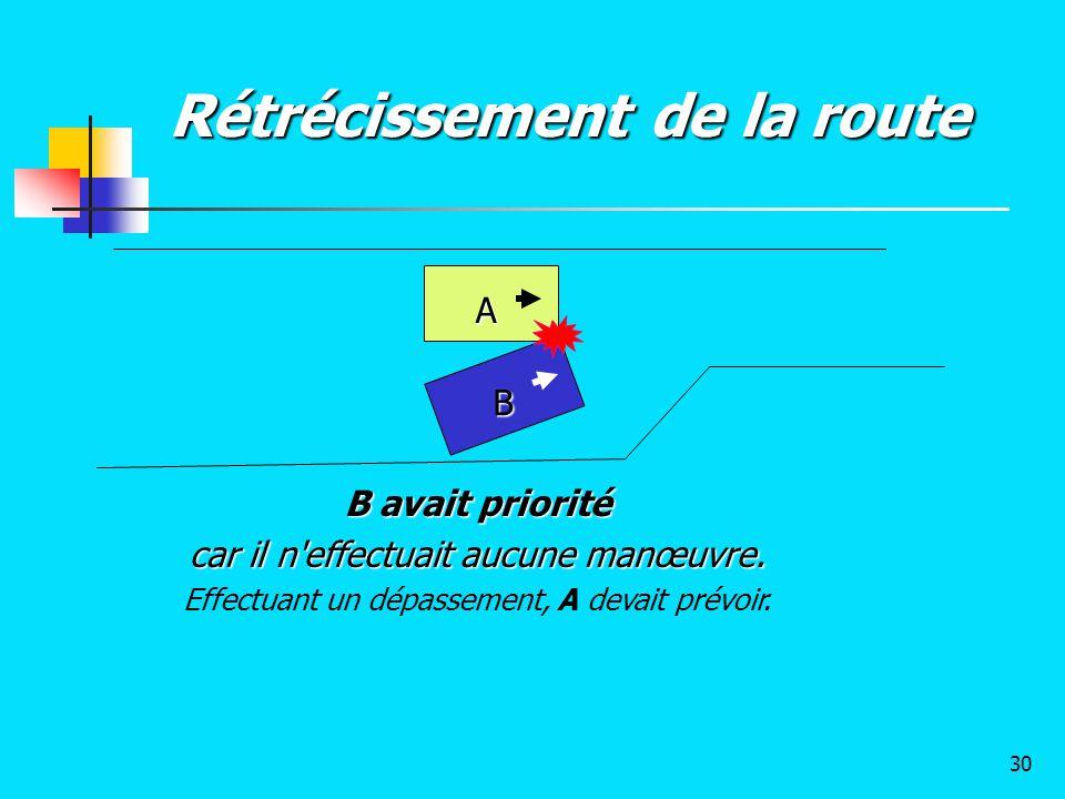Rétrécissement de la route B A B avait priorité car il n'effectuait aucune manœuvre. Effectuant un dépassement, A devait prévoir. 30