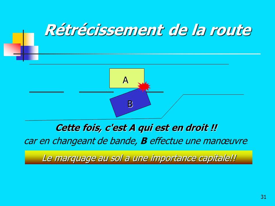 Rétrécissement de la route B A Cette fois, c'est A qui est en droit !! car en changeant de bande, B effectue une manœuvre. Le marquage au sol a une im