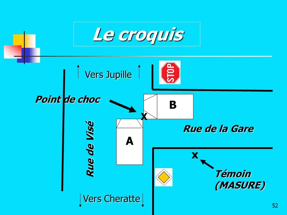 A AA A B Rue de la Gare Rue de Visé Le croquis x Témoin (MASURE) Point de choc X Vers Jupille Vers Cheratte 52
