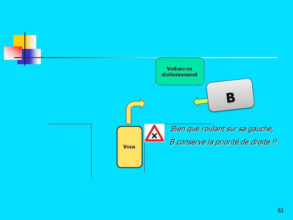 Bien que roulant sur sa gauche, Bien que roulant sur sa gauche, B conserve la priorité de droite !! B conserve la priorité de droite !! Voiture en sta