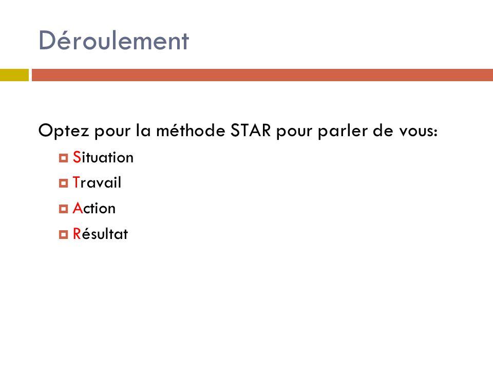 Déroulement Optez pour la méthode STAR pour parler de vous:  Situation  Travail  Action  Résultat