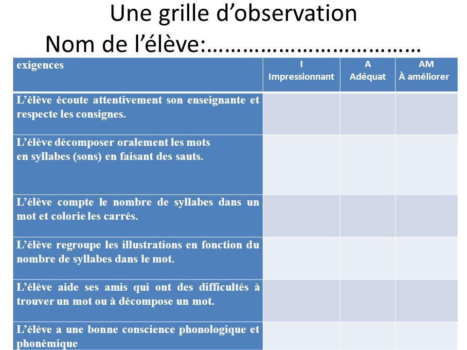 Une grille d'observation Nom de l'élève:……………………………… exigences I Impressionnant A Adéquat AM À améliorer L'élève écoute attentivement son enseignante