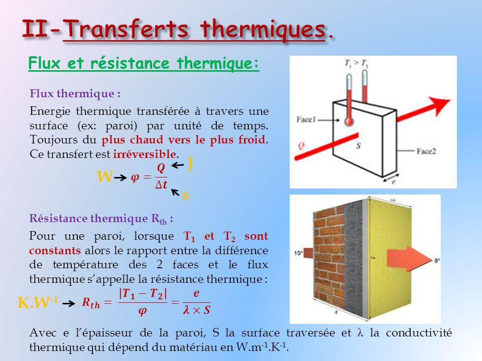 Flux et résistance thermique: J s W Avec e l'épaisseur de la paroi, S la surface traversée et λ la conductivité thermique qui dépend du matériau en W.