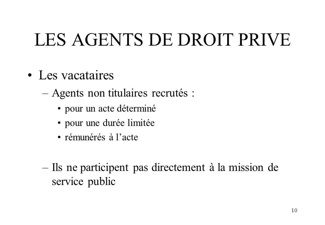 10 LES AGENTS DE DROIT PRIVE Les vacataires –Agents non titulaires recrutés : pour un acte déterminé pour une durée limitée rémunérés à l'acte –Ils ne