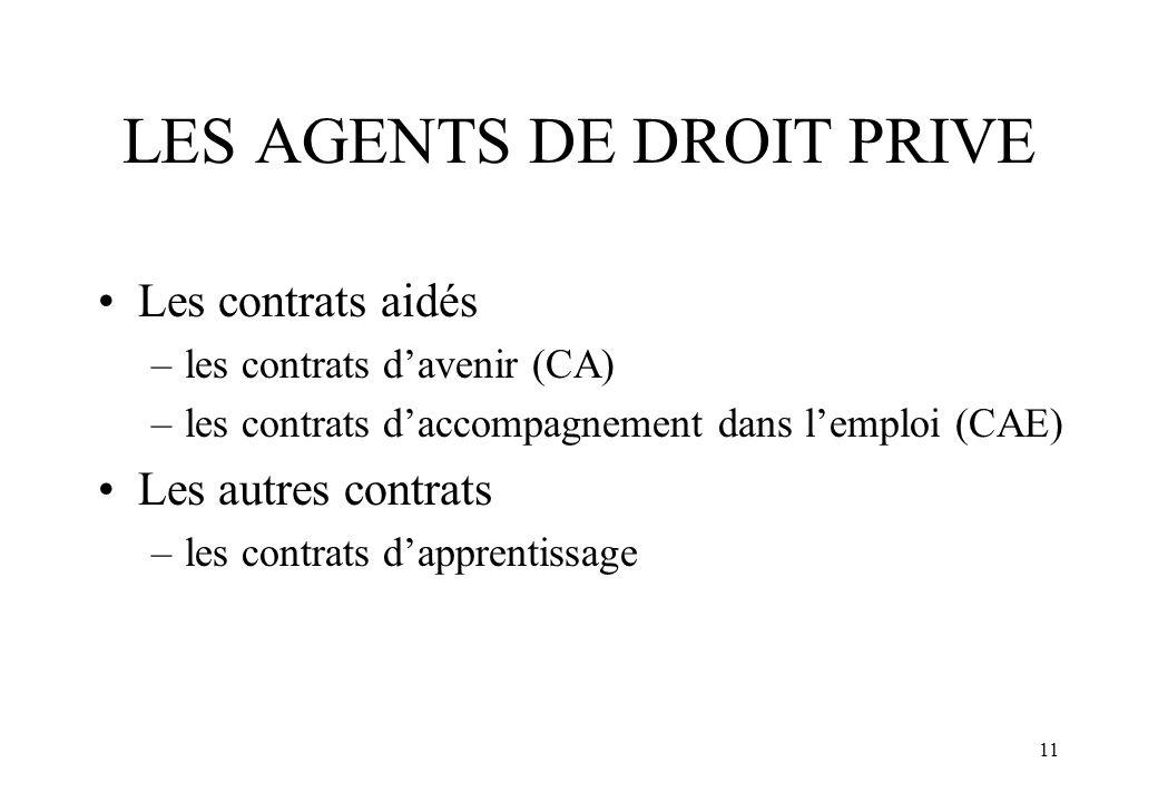 11 LES AGENTS DE DROIT PRIVE Les contrats aidés –les contrats d'avenir (CA) –les contrats d'accompagnement dans l'emploi (CAE) Les autres contrats –le