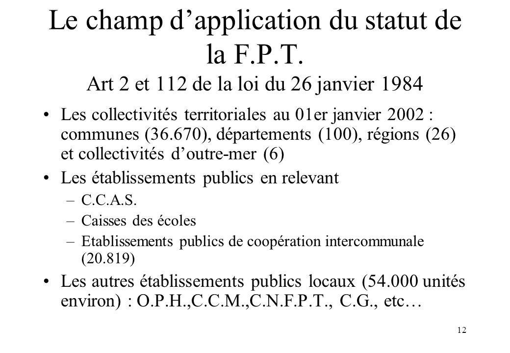 12 Le champ d'application du statut de la F.P.T. Art 2 et 112 de la loi du 26 janvier 1984 Les collectivités territoriales au 01er janvier 2002 : comm