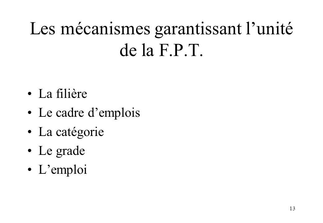 13 Les mécanismes garantissant l'unité de la F.P.T. La filière Le cadre d'emplois La catégorie Le grade L'emploi