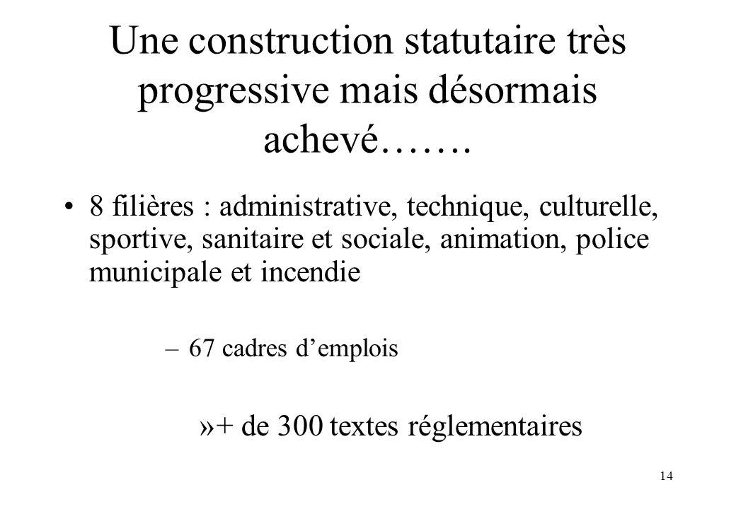 14 Une construction statutaire très progressive mais désormais achevé……. 8 filières : administrative, technique, culturelle, sportive, sanitaire et so