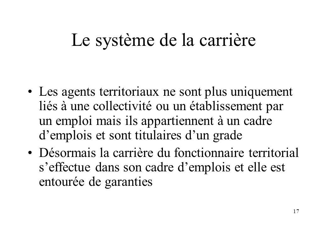 17 Le système de la carrière Les agents territoriaux ne sont plus uniquement liés à une collectivité ou un établissement par un emploi mais ils appart