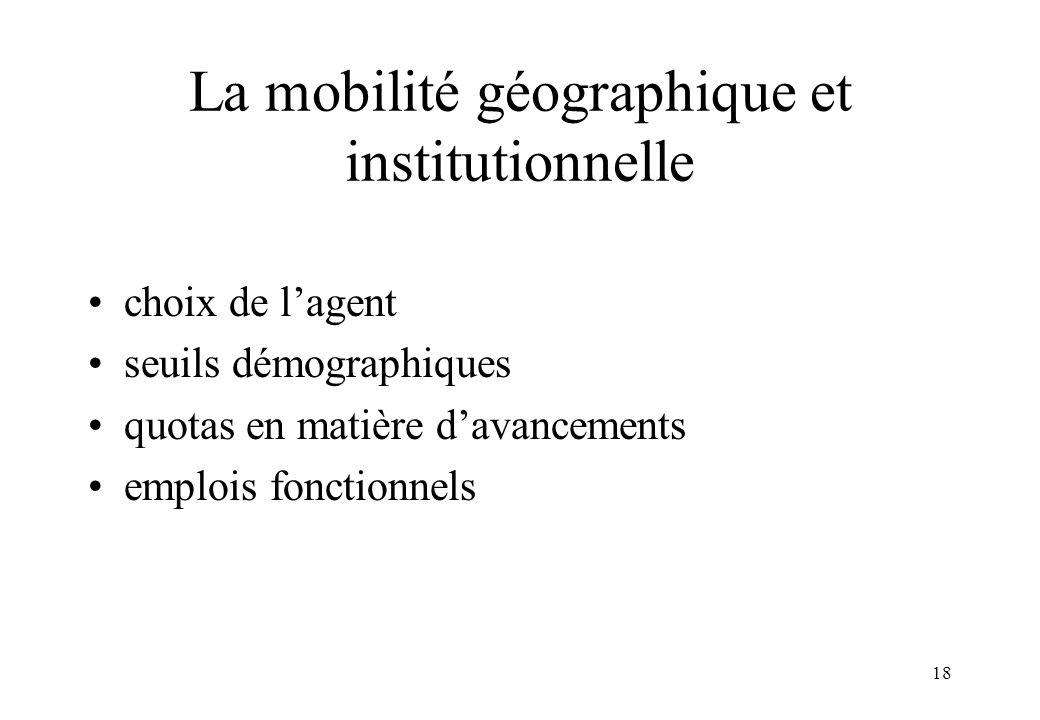 18 La mobilité géographique et institutionnelle choix de l'agent seuils démographiques quotas en matière d'avancements emplois fonctionnels