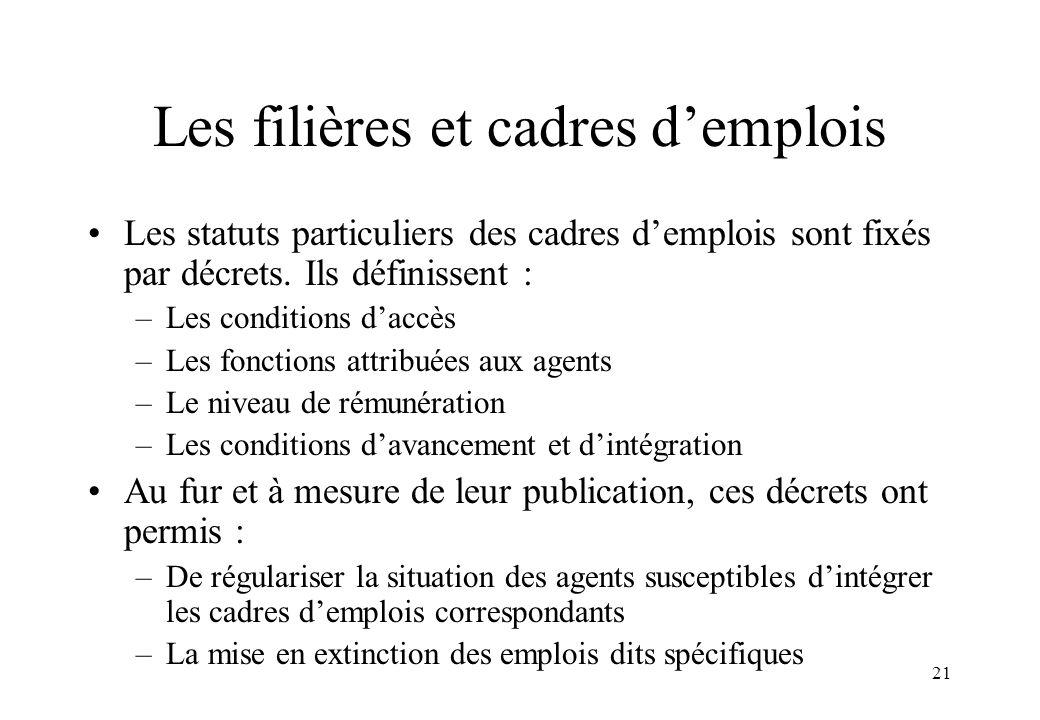 21 Les filières et cadres d'emplois Les statuts particuliers des cadres d'emplois sont fixés par décrets. Ils définissent : –Les conditions d'accès –L