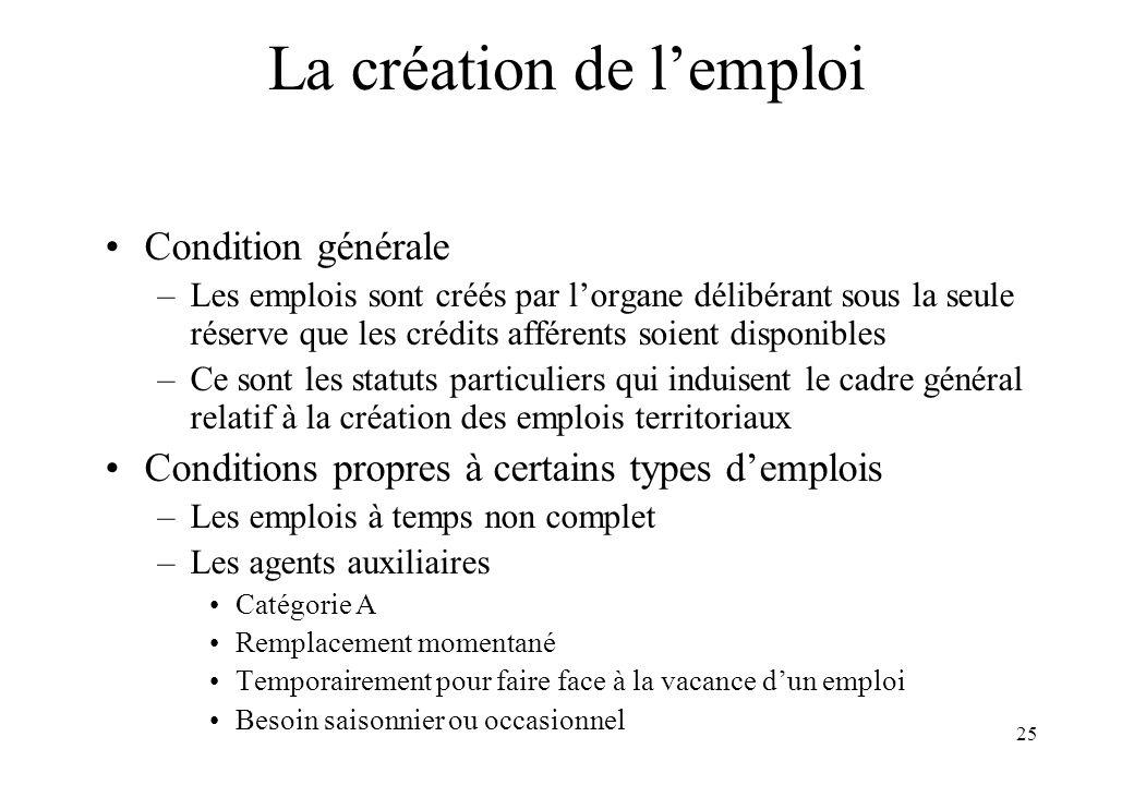 25 La création de l'emploi Condition générale –Les emplois sont créés par l'organe délibérant sous la seule réserve que les crédits afférents soient d