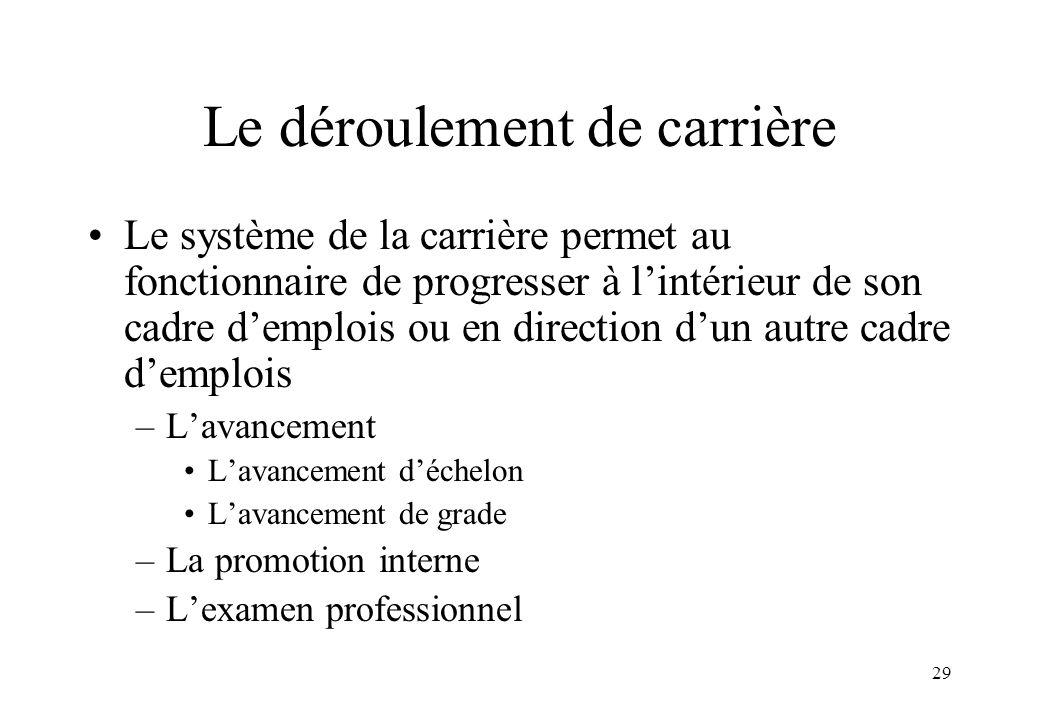 29 Le déroulement de carrière Le système de la carrière permet au fonctionnaire de progresser à l'intérieur de son cadre d'emplois ou en direction d'u