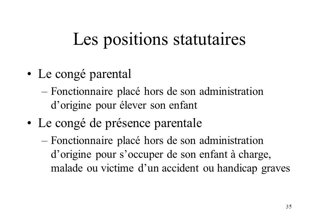 35 Les positions statutaires Le congé parental –Fonctionnaire placé hors de son administration d'origine pour élever son enfant Le congé de présence p