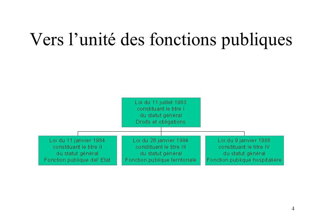 4 Vers l'unité des fonctions publiques