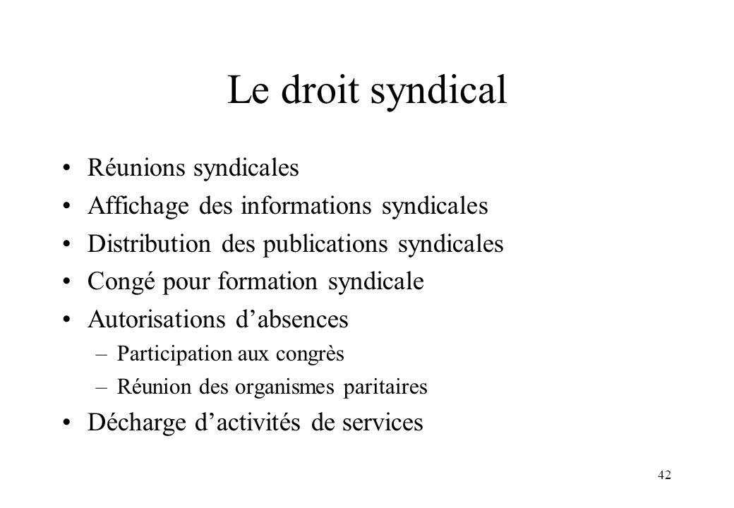 42 Le droit syndical Réunions syndicales Affichage des informations syndicales Distribution des publications syndicales Congé pour formation syndicale
