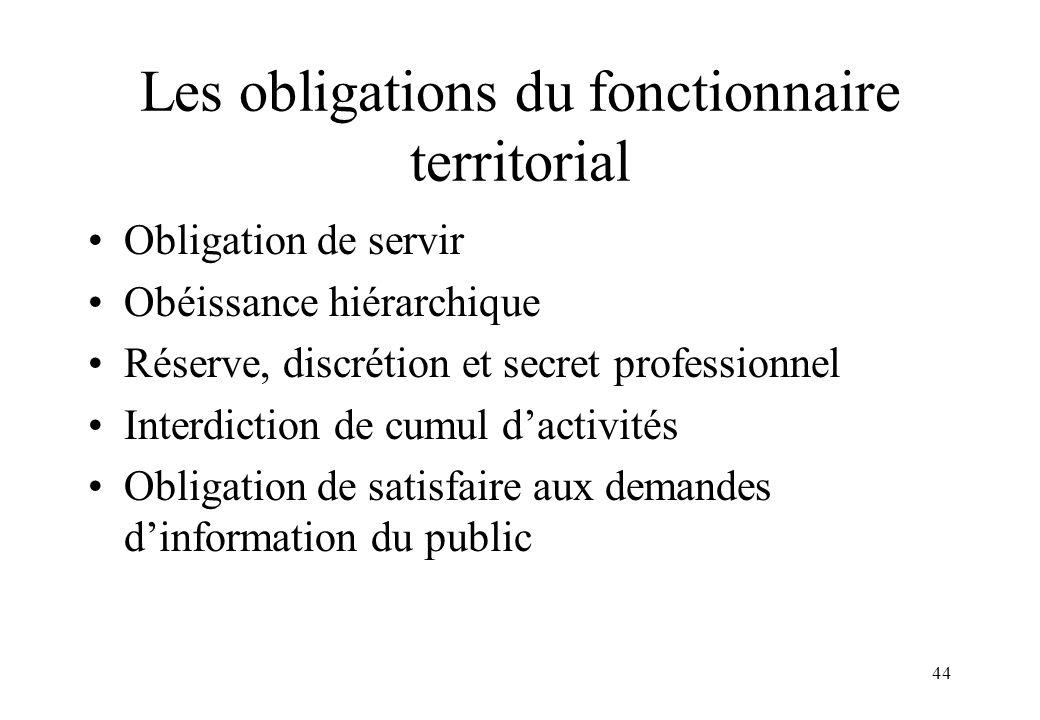 44 Les obligations du fonctionnaire territorial Obligation de servir Obéissance hiérarchique Réserve, discrétion et secret professionnel Interdiction