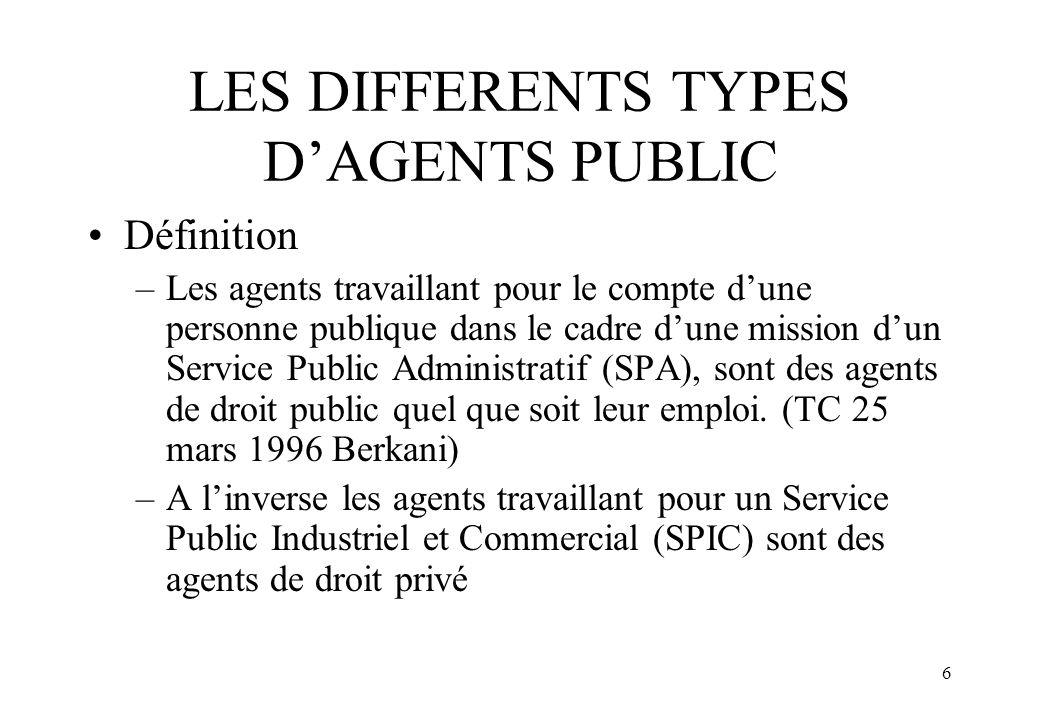 6 LES DIFFERENTS TYPES D'AGENTS PUBLIC Définition –Les agents travaillant pour le compte d'une personne publique dans le cadre d'une mission d'un Serv
