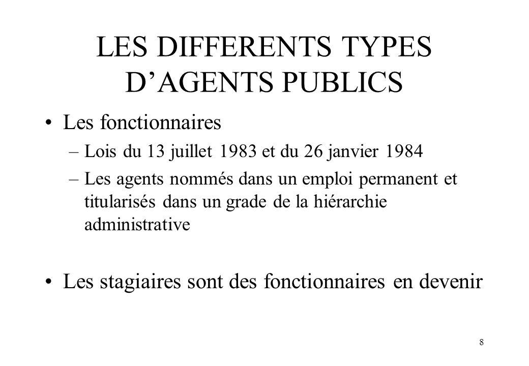8 LES DIFFERENTS TYPES D'AGENTS PUBLICS Les fonctionnaires –Lois du 13 juillet 1983 et du 26 janvier 1984 –Les agents nommés dans un emploi permanent