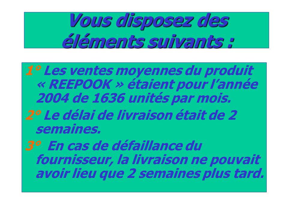 Vous disposez des éléments suivants : 1° Les ventes moyennes du produit « REEPOOK » étaient pour l'année 2004 de 1636 unités par mois.