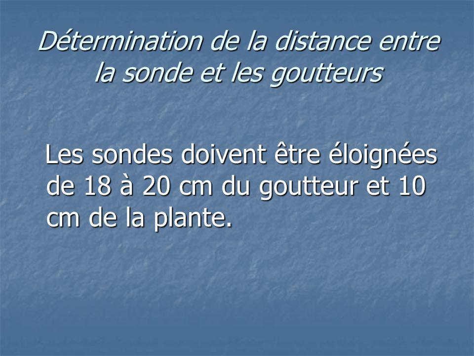 Détermination de la distance entre la sonde et les goutteurs Les sondes doivent être éloignées de 18 à 20 cm du goutteur et 10 cm de la plante. Les so