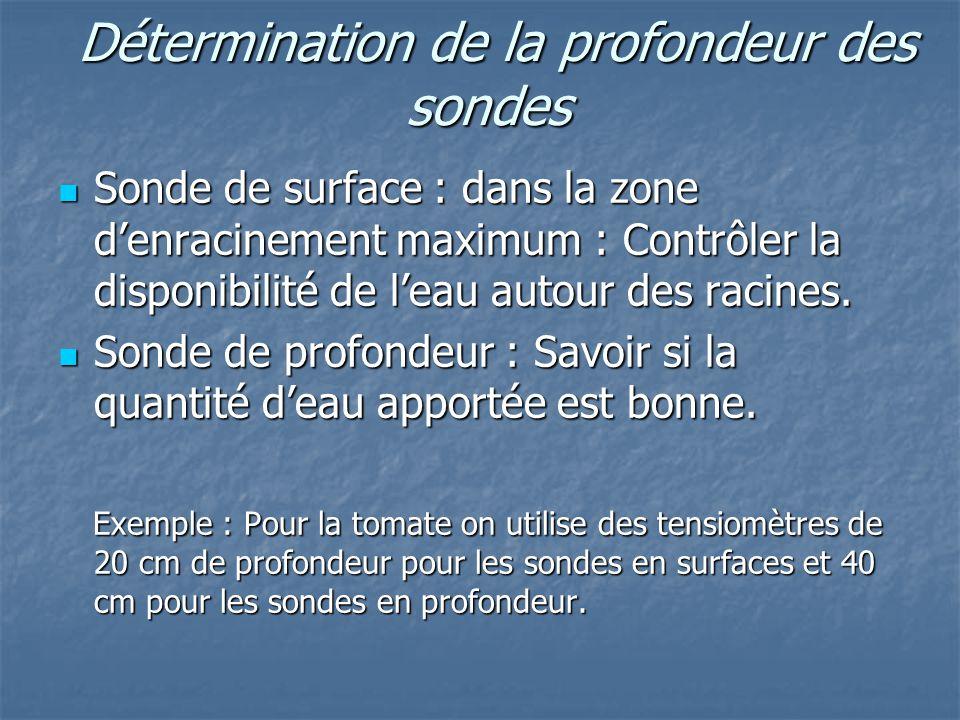 Détermination de la profondeur des sondes Détermination de la profondeur des sondes Sonde de surface : dans la zone d'enracinement maximum : Contrôler