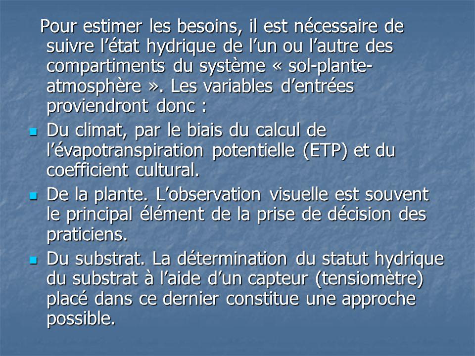Pour estimer les besoins, il est nécessaire de suivre l'état hydrique de l'un ou l'autre des compartiments du système « sol-plante- atmosphère ». Les