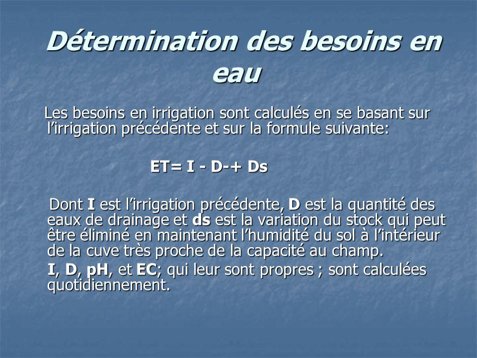 Détermination des besoins en eau Détermination des besoins en eau Les besoins en irrigation sont calculés en se basant sur l'irrigation précédente et
