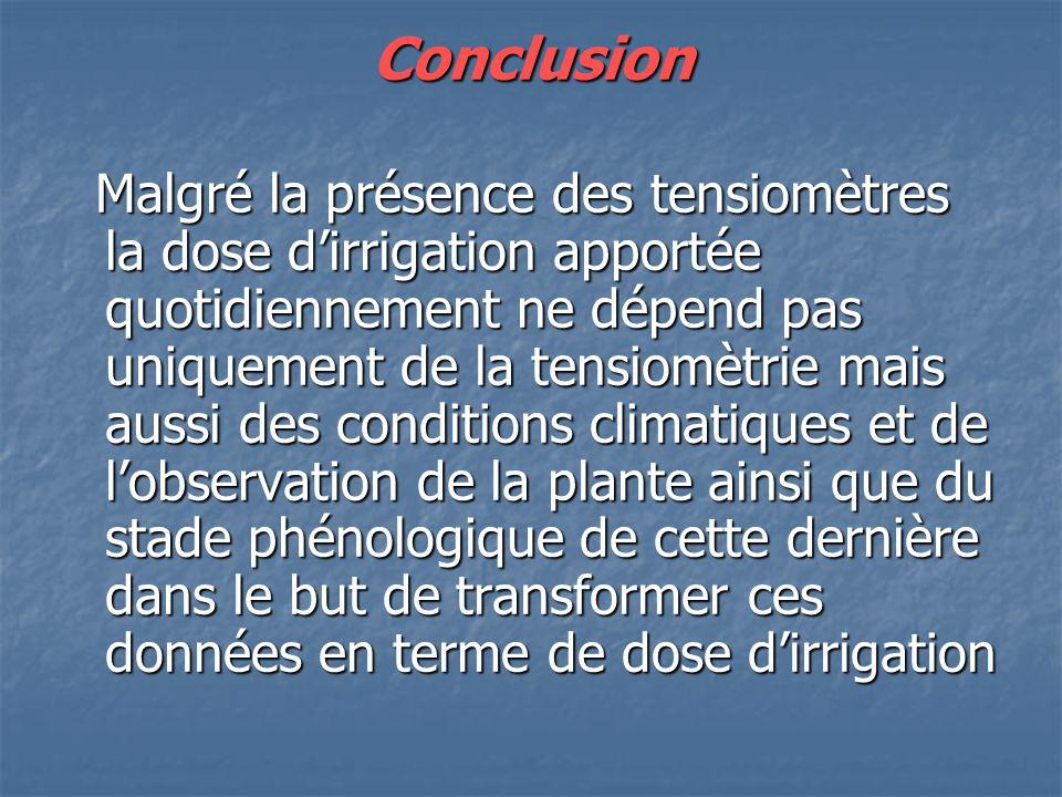 Conclusion Malgré la présence des tensiomètres la dose d'irrigation apportée quotidiennement ne dépend pas uniquement de la tensiomètrie mais aussi de