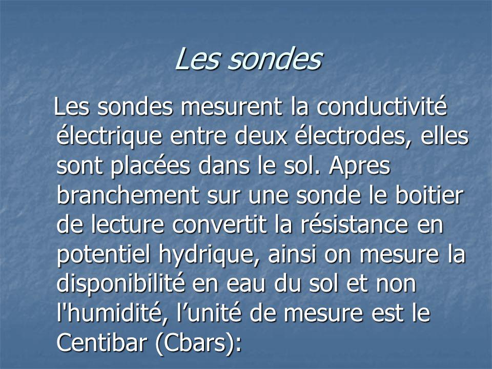 Les sondes Les sondes mesurent la conductivité électrique entre deux électrodes, elles sont placées dans le sol. Apres branchement sur une sonde le bo