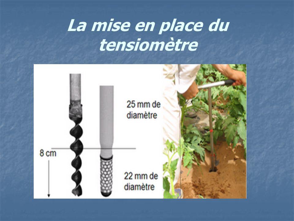 Signification des lectures 0-10 Cbars : sol saturé 0-10 Cbars : sol saturé 10-15 Cbars : sol ressuyé 10-15 Cbars : sol ressuyé 15-50 Cbars : confort hydrique (air et eau dans le sol) 15-50 Cbars : confort hydrique (air et eau dans le sol) Au-delà de 100 Cbars, le réservoir du sol s'est beaucoup vidé Au-delà de 100 Cbars, le réservoir du sol s'est beaucoup vidé