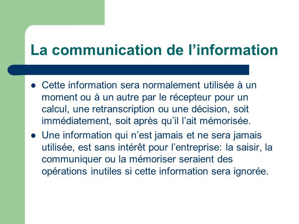 La communication de l'information Cette information sera normalement utilisée à un moment ou à un autre par le récepteur pour un calcul, une retranscription ou une décision, soit immédiatement, soit après qu'il l'ait mémorisée.