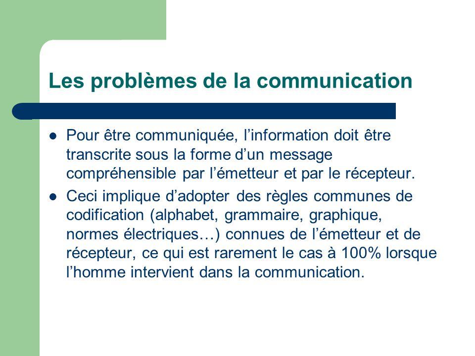 Les problèmes de la communication Pour être communiquée, l'information doit être transcrite sous la forme d'un message compréhensible par l'émetteur et par le récepteur.